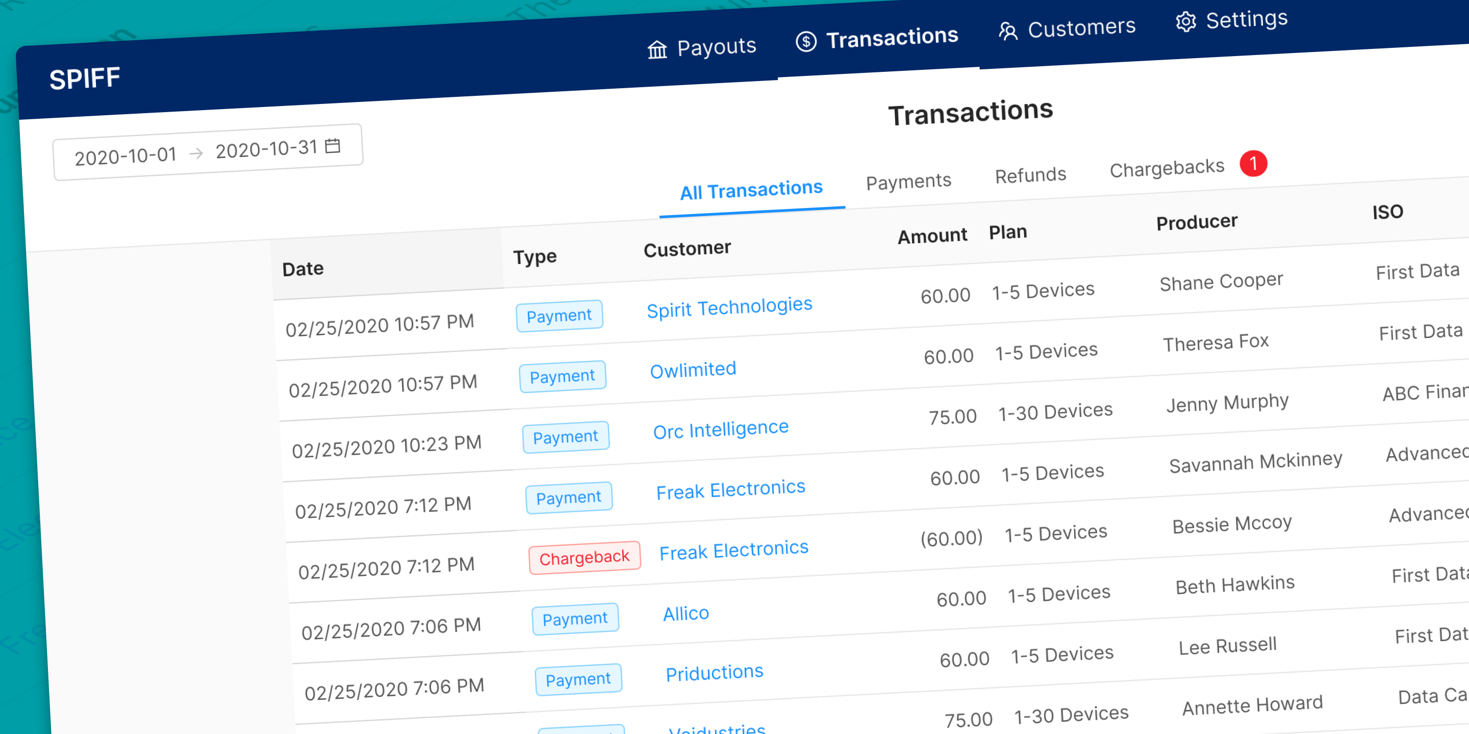 Transactions View