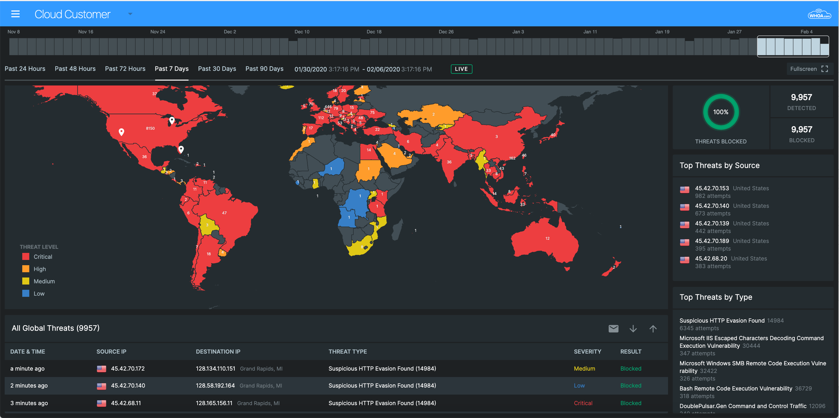 The main TOPS dashboard view. Allows the user to change the date range to see threats within the last 90 days.